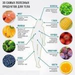 30 полезных продуктов для организма