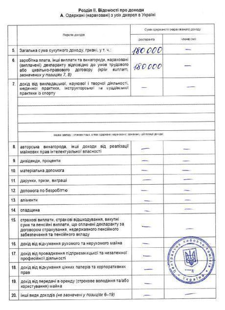 декларация 2013 год Тимошенко