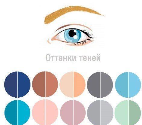 teni-dlya-golubyh-glaz