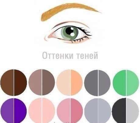 teni-dlya-sero-zelenyh-glaz