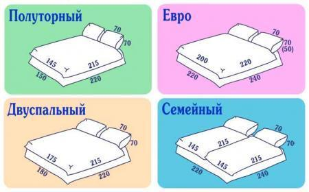 razmer-postelnogo-belya-jpg-pagespeed-ce_