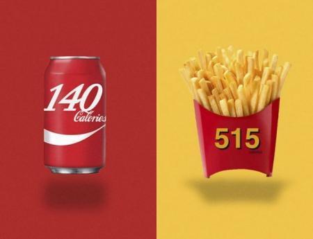 Сколько калорий в самых популярных продуктах: от колы до картошки фри и жвачки